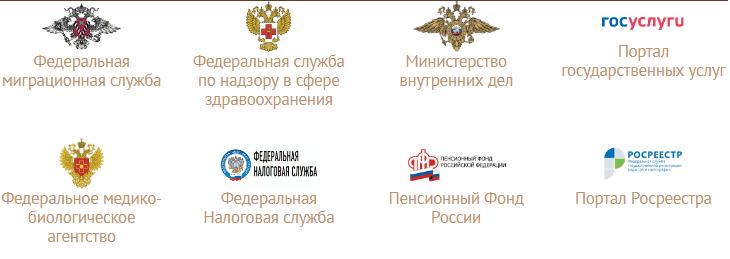 государственные организации Тюмени