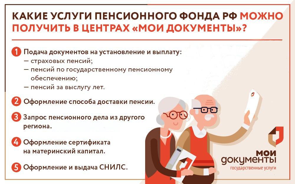 услуги пенсионного фонда в МФЦ